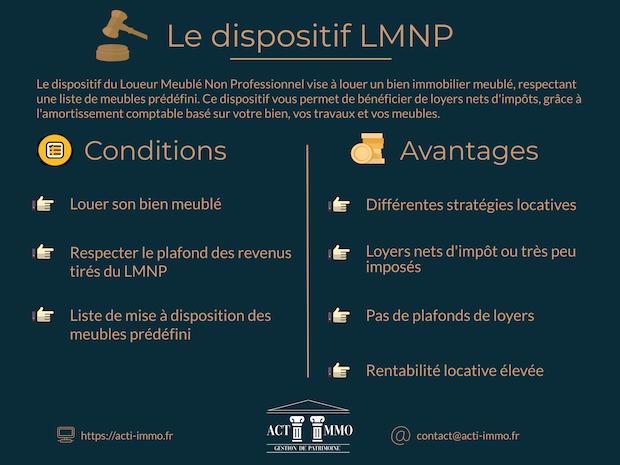 LMNP infographie