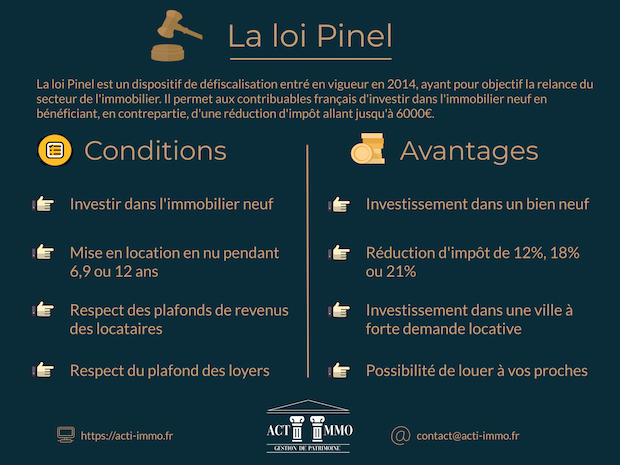 loi pinel infographie